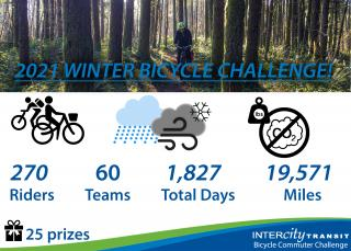 Winter Bicycle Challenge Info Graphic